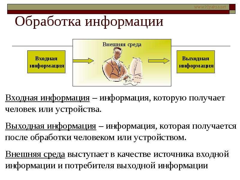 Обработка информации