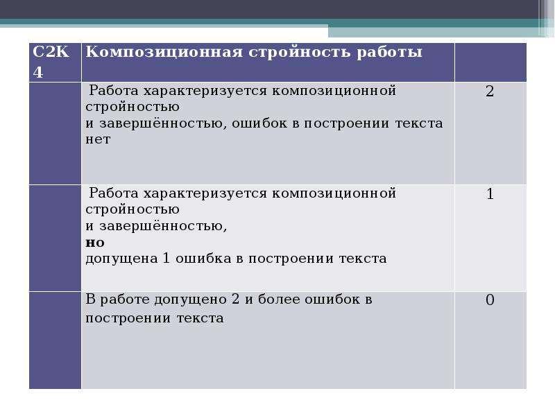 Алгоритм работы над сочинением на лингвистическую тему Шадрина Анастасия Алексеевна преподаватель Омского филиала Высшей школы, слайд 6
