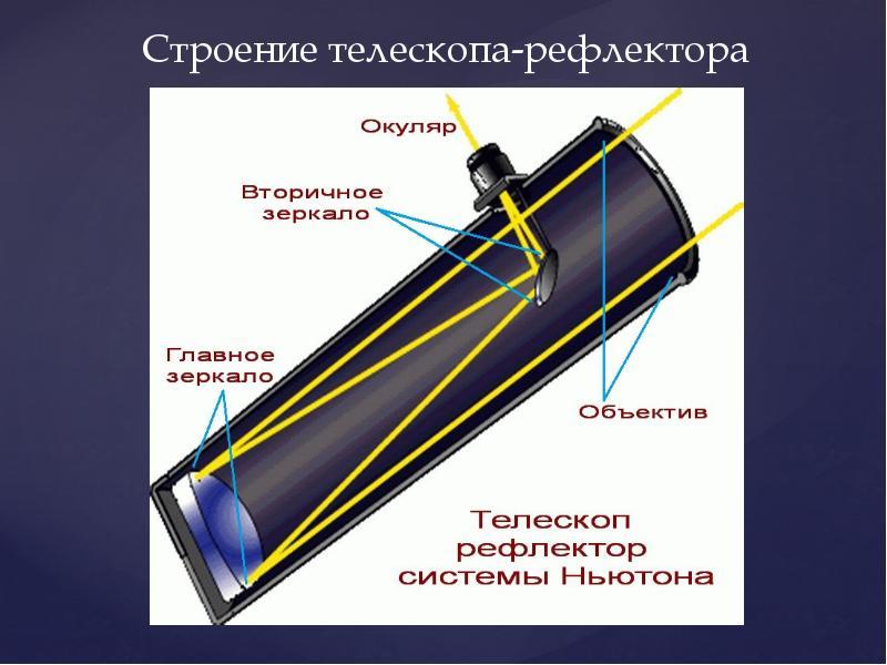 Простой телескоп-рефлектор своими руками 24