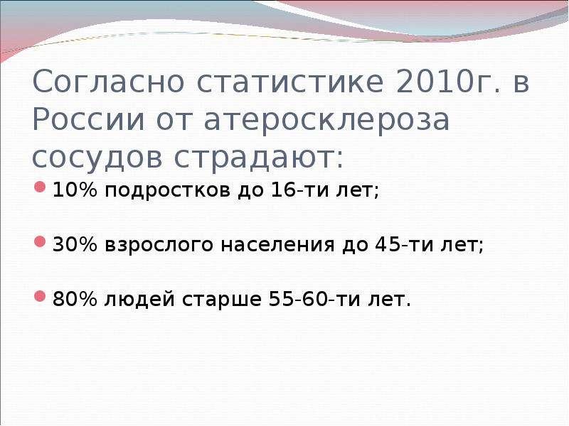 Согласно статистике 2010г. в России от атеросклероза сосудов страдают: 10% подростков до 16-ти лет;