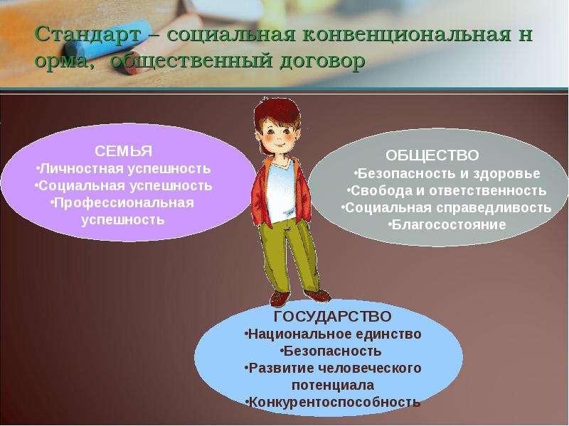 Стандарт – социальная конвенциональная норма, общественный договор