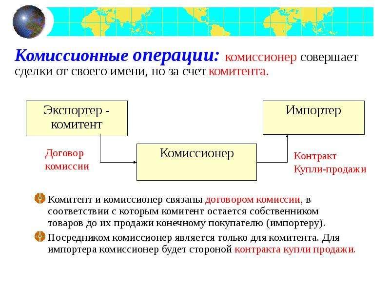 3 активно-пассивные (комиссионно-посреднические) операции