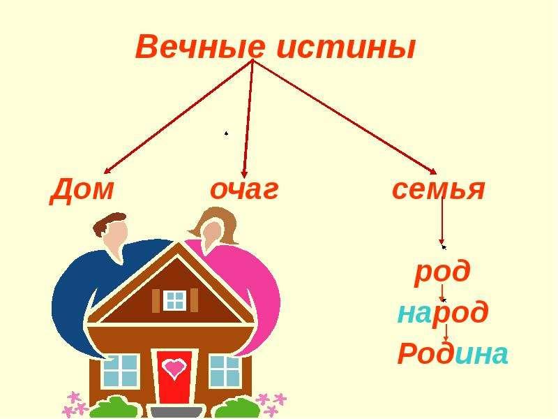 http://mypresentation.ru/documents/66d32a6bf3cdc025f83f9a1b6efd5cb5/img7.jpg