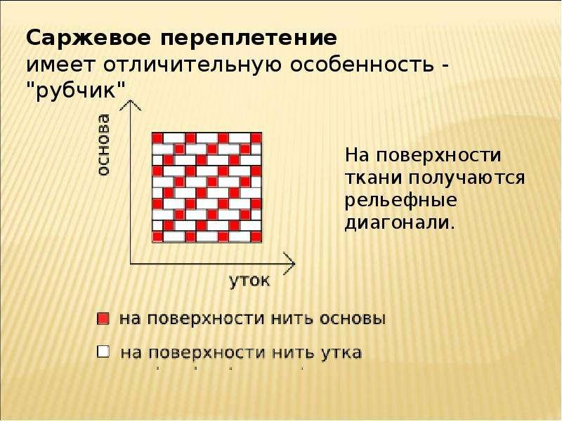 Как сделать макет саржевого переплетения из бумаги видео