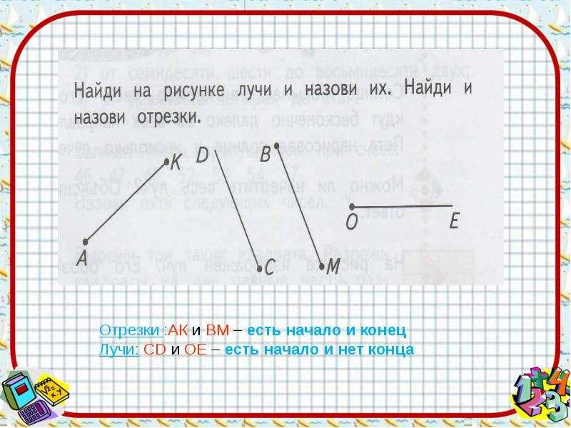 На тему Луч и его обозначение, слайд 13