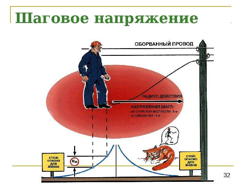 Шаговое напряжение опасность для человека
