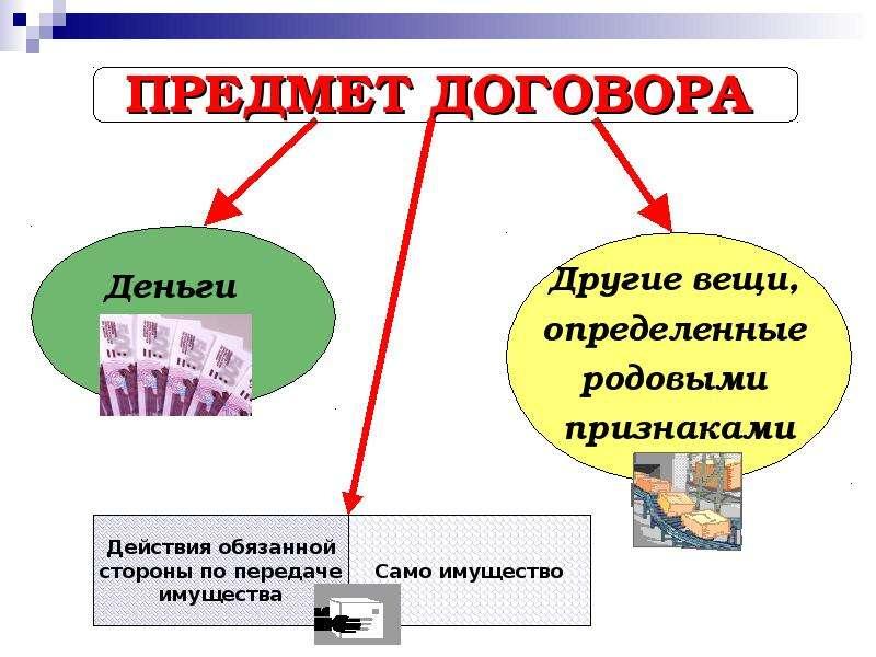 микрозаймы на карте краснодара