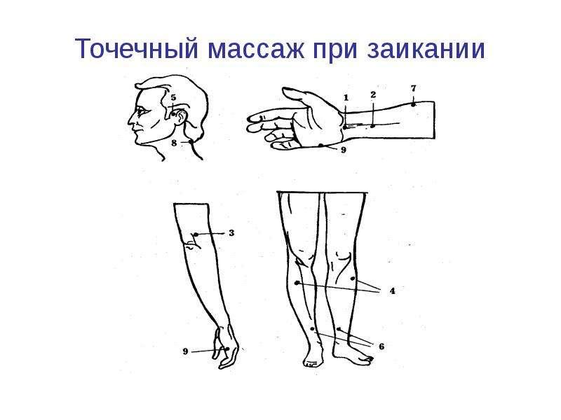 Комплекс массажа при заикании