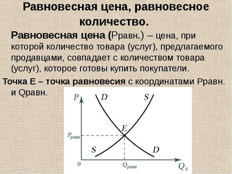 Шпаргалка равновесия равновесие. рыночное цена
