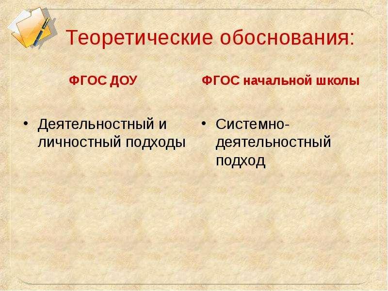 Концепция Развития Доу Презентация