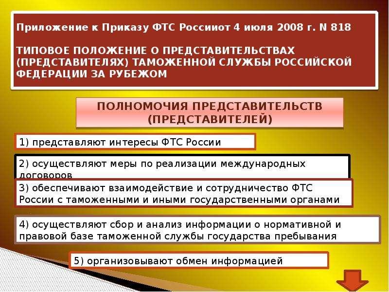 Элвин, торгового представительства российской федерации за рубежом получим всю