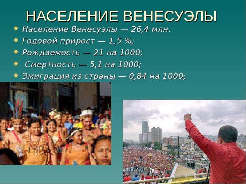 НАСЕЛЕНИЕ ВЕНЕСУЭЛЫ Население Венесуэлы — 26,4 млн. Годовой прирост — 1,5 %; Рождаемость — 21 на 100