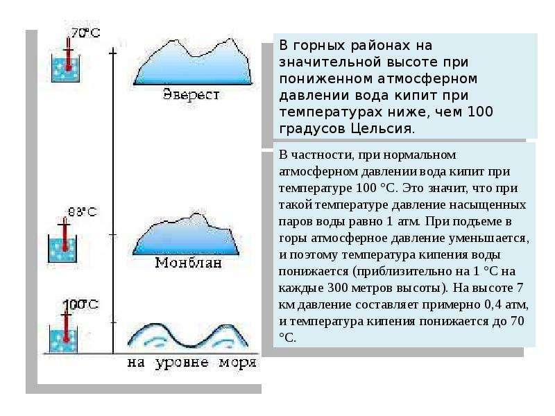 вам сокращается ли смена если температура причина оставаться внимательным