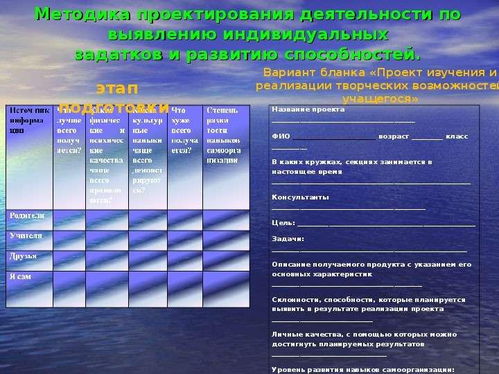 Методика проектирования деятельности по выявлению индивидуальных задатков и развитию способностей.