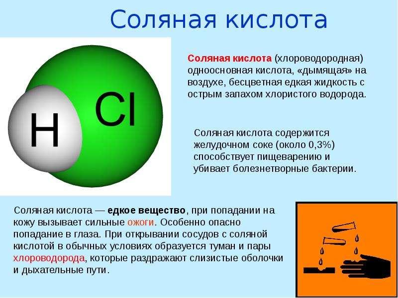 Эристону Вредность соляной кислоты конечно