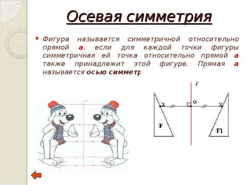 дачный осевая симметрия относительно прямой картинки ближайшие