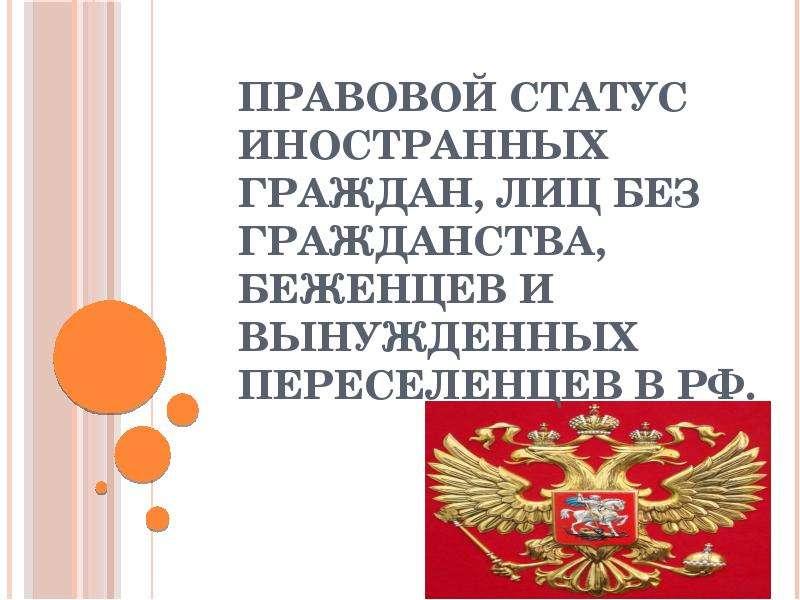 Презентация Правовой статус иностранных граждан, лиц без гражданства, беженцев и вынужденных переселенцев в РФ.
