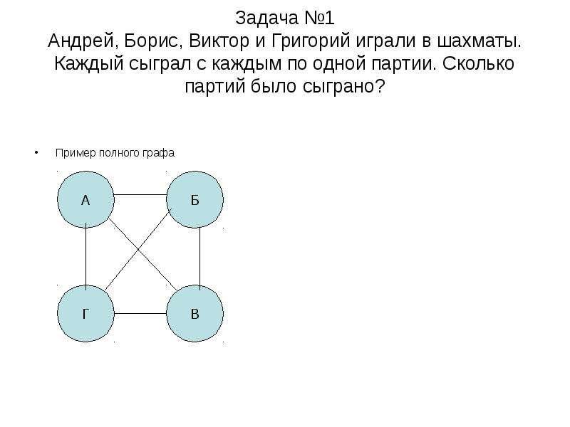Задача №1 Андрей, Борис, Виктор и Григорий играли в шахматы. Каждый сыграл с каждым по одной партии.