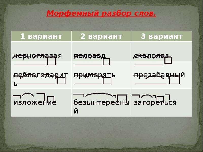 Морфемный разбор слов. Морфемный разбор слов.