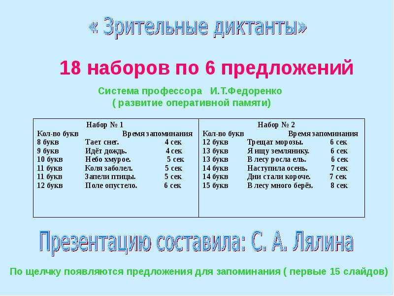 """""""Зрительные диктанты"""" - презентации по Русскому языку"""