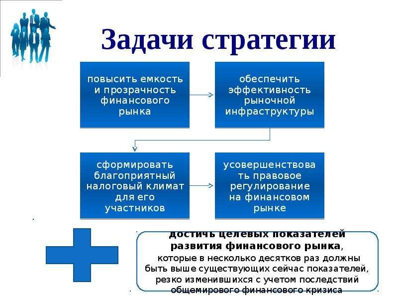 Финансовый рынок в Российской Федерации курсовая Финансовый рынок в российской федерации курсовая файлом