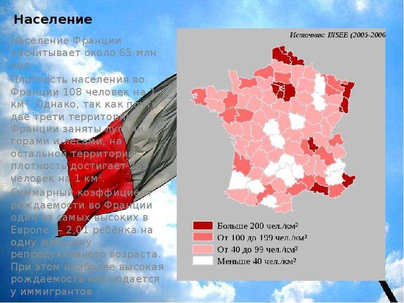 Население Население Франции насчитывает около 65 млн чел. Плотность населения во Франции 108 человек