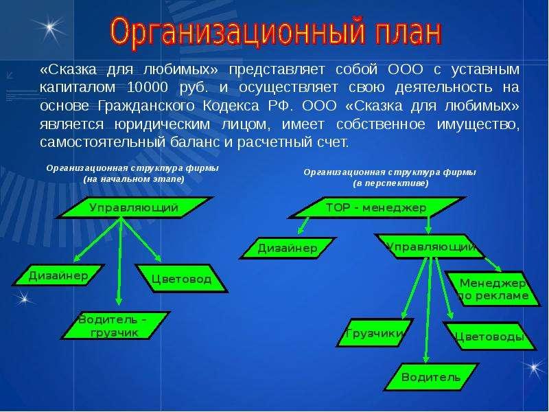 Совершенствованиt системы управления качеством услуг
