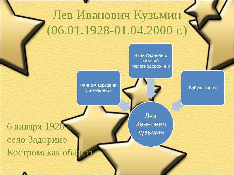 Лев Иванович Кузьмин (06. 01. 1928-01. 04. 2000 г. ) 6 января 1928 г. село Задорино Костромская обла