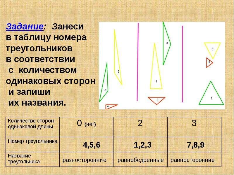 ЦАРСКОЙ ДОРОГИ В МАТЕМАТИКЕ НЕТ., слайд 11
