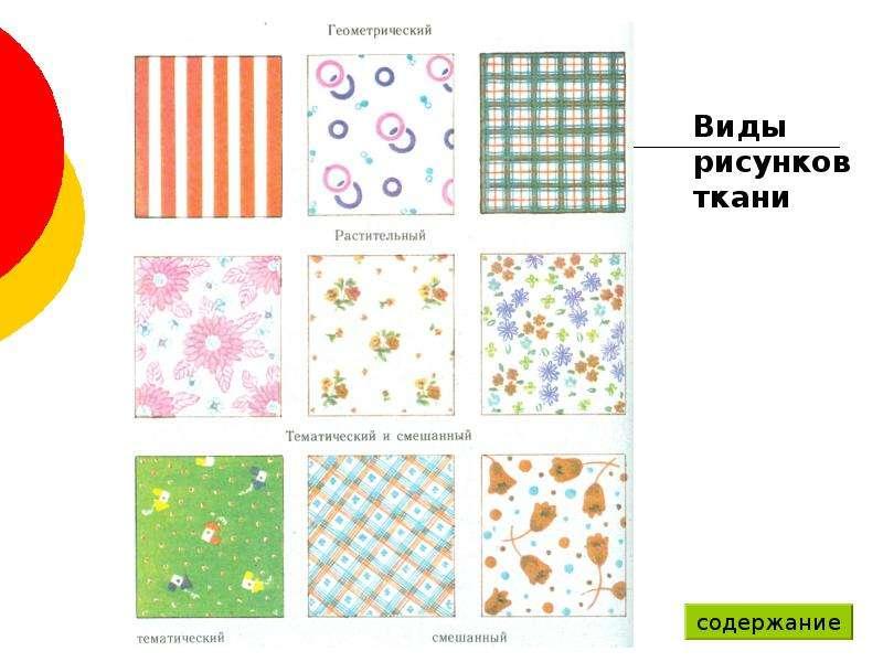 Виды и названия рисунков на ткани