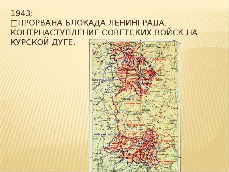 1943: □Прорвана блокада Ленинграда. контрнаступление советских войск на Курской дуге.