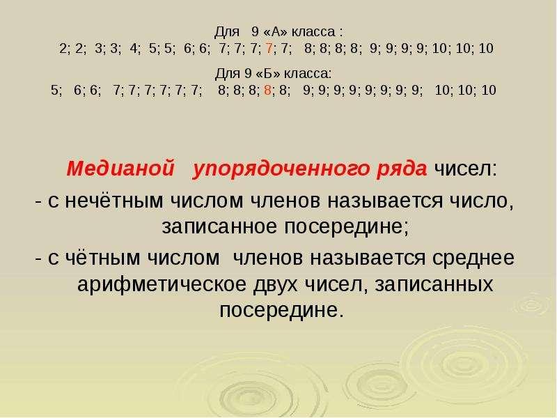 б дизраэли фото