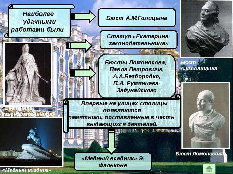 Тему на в веке презентацию россии культура 8