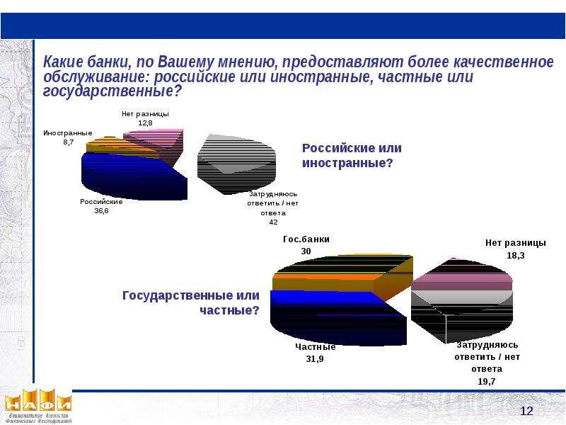 Какие банки, по Вашему мнению, предоставляют более качественное обслуживание: российские или иностра