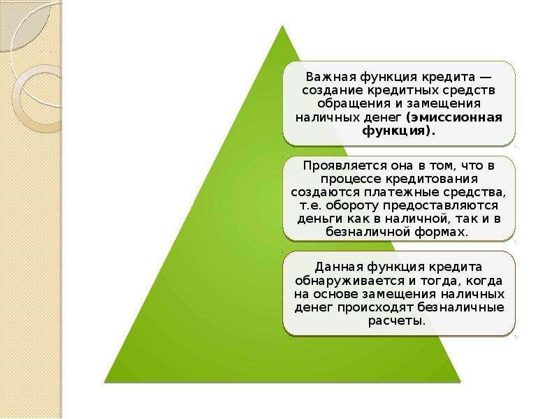 Кредит функции кредита принципы кредитования