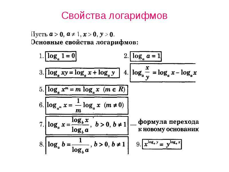 Днем сформулируйте основное логарифмическое свойство пробное занятие