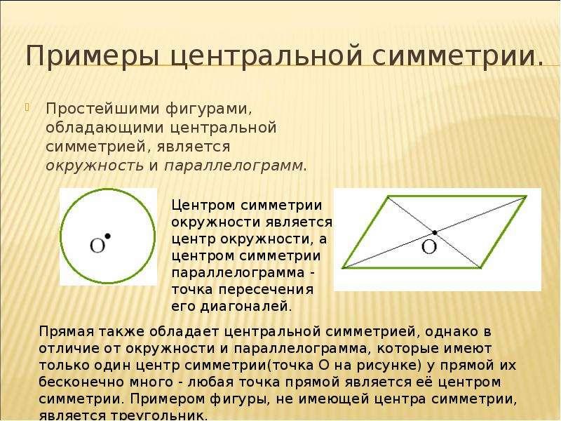 Примеры центральной симметрии. Простейшими фигурами, обладающими центральной симметрией, является ок