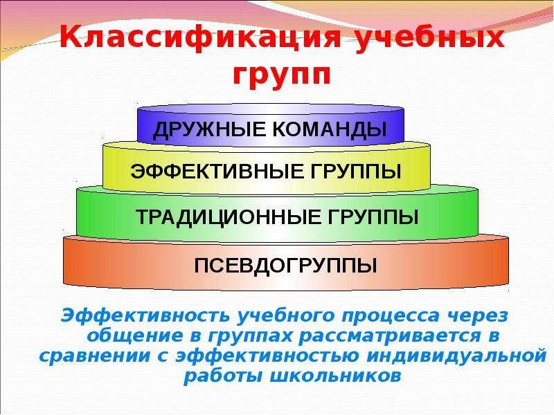Классификация учебных групп Эффективность учебного процесса через общение в группах рассматривается