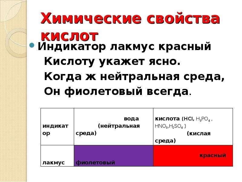 Химические свойства кислот Индикатор лакмус красный Кислоту укажет ясно. Когда ж нейтральная среда,