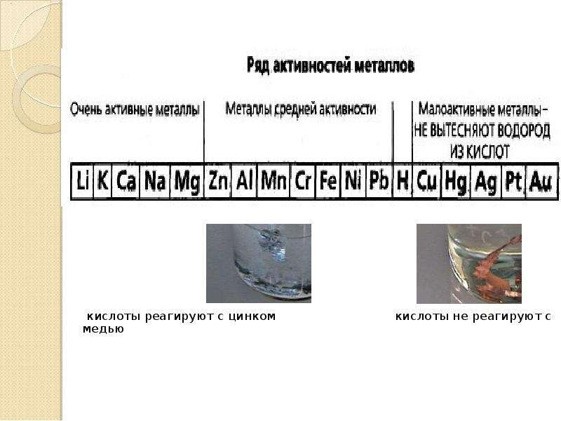 кислоты реагируют с цинком кислоты не реагируют с медью