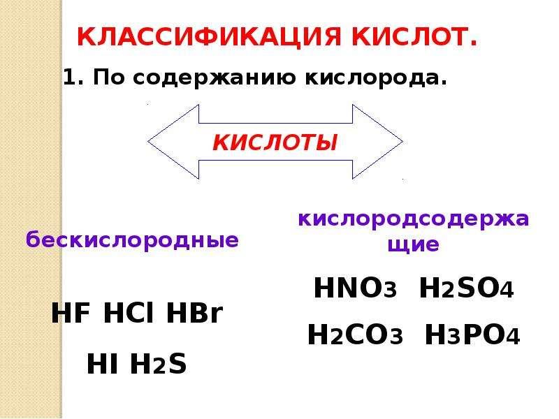 Физические и химические свойства кислот., слайд 7
