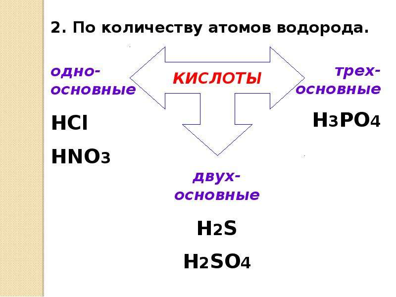 Физические и химические свойства кислот., слайд 8