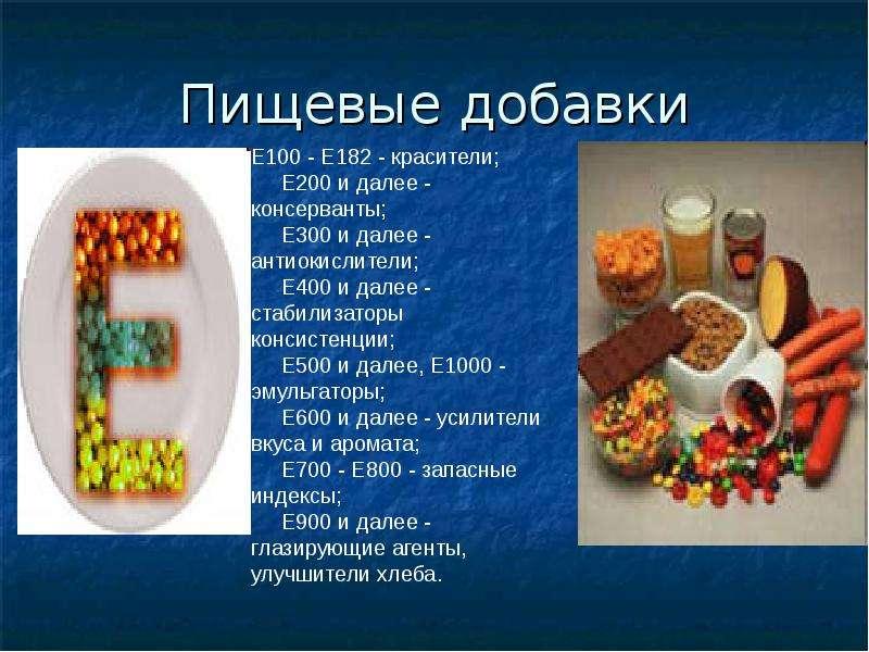 Характеристика пищевых красителей