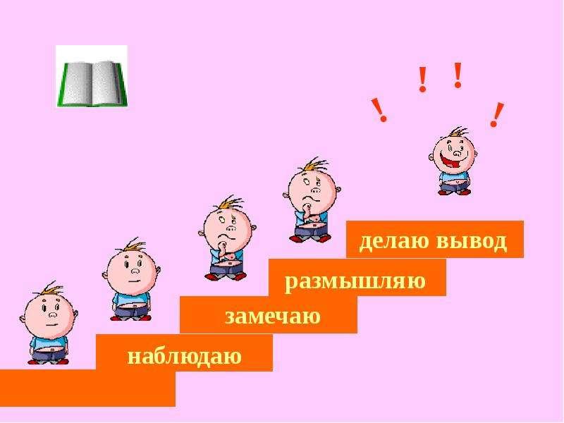 Выводы практика показывает, что для изучения отношения учащихся различных возрастных групп к занятиям физической