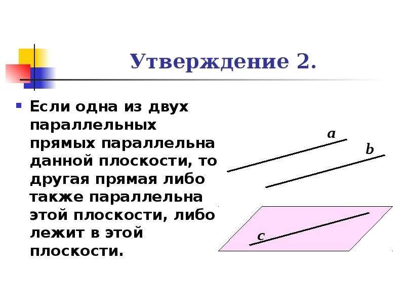 Утверждение 2. Если одна из двух параллельных прямых параллельна данной плоскости, то другая прямая