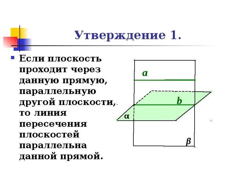 Утверждение 1. Если плоскость проходит через данную прямую, параллельную другой плоскости, то линия