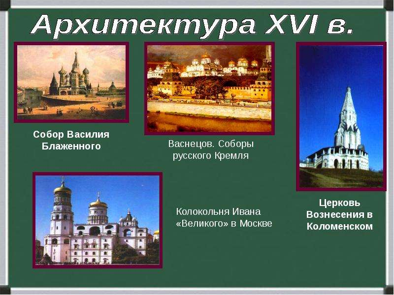 Архитектура москвы в xiv-xvii веках