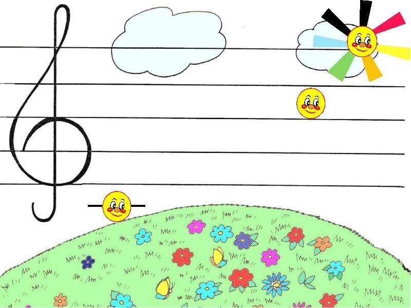 Картинка нот на нотном стане для детей