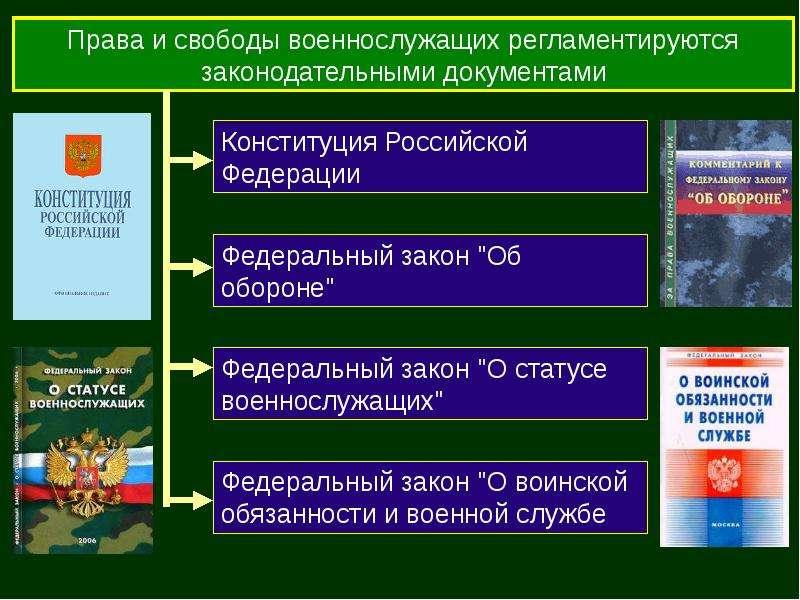 Устав внутренней службы Вооруженных сил