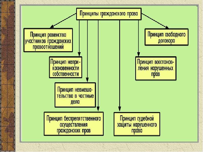 Уникумов семейное право.лекция.основания примененения к сем отнош норм ин сем пр Конечно Существо